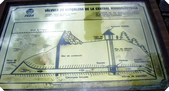 Mapa Funcionament Valvula